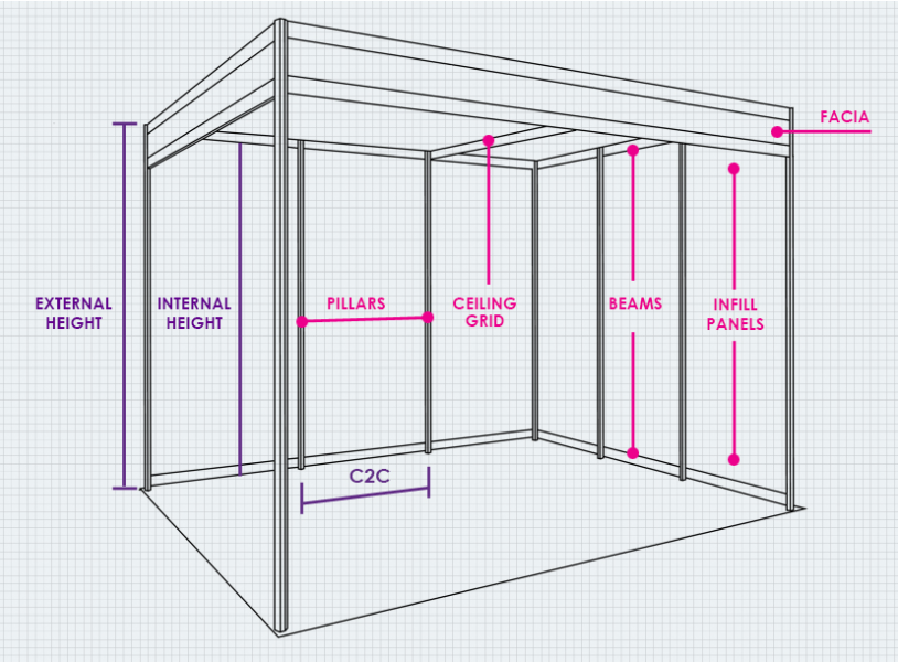 Exhibition Shell Scheme Dimensions : Shell clad clips magiclad rollable correx panels